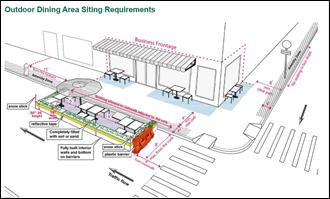 オープンレストラン開設のためのガイドライン資料(ニューヨーク市HP掲載資料)
