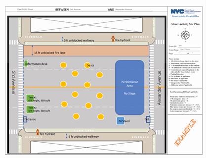 オープンカルチャー実施のためのガイドライン資料(ニューヨーク市HP掲載資料)